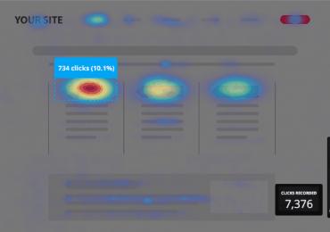 Hotjar – analiza zachowań użytkowników na stronie