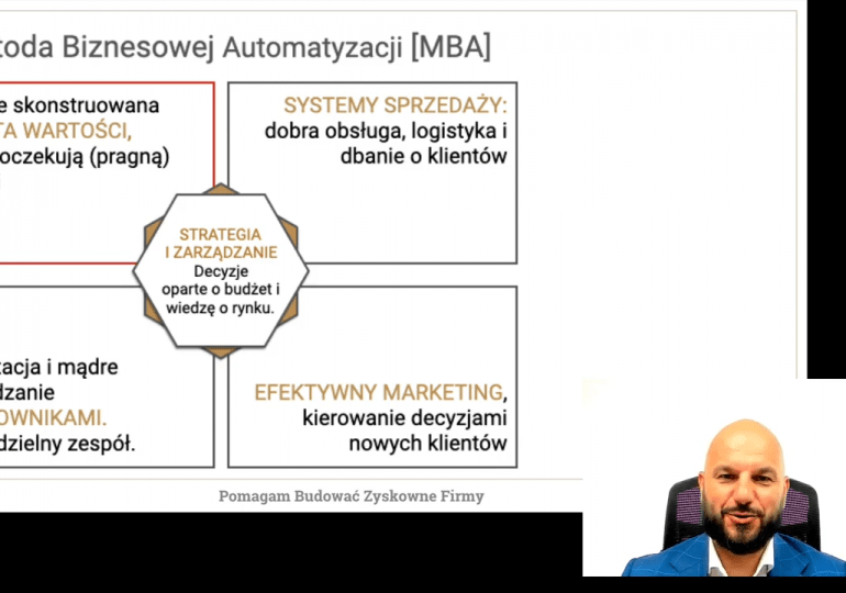 Jak bardzo szybko rozwijać firmę: Udoskonalenie 4 kluczowych obszarów cz.3